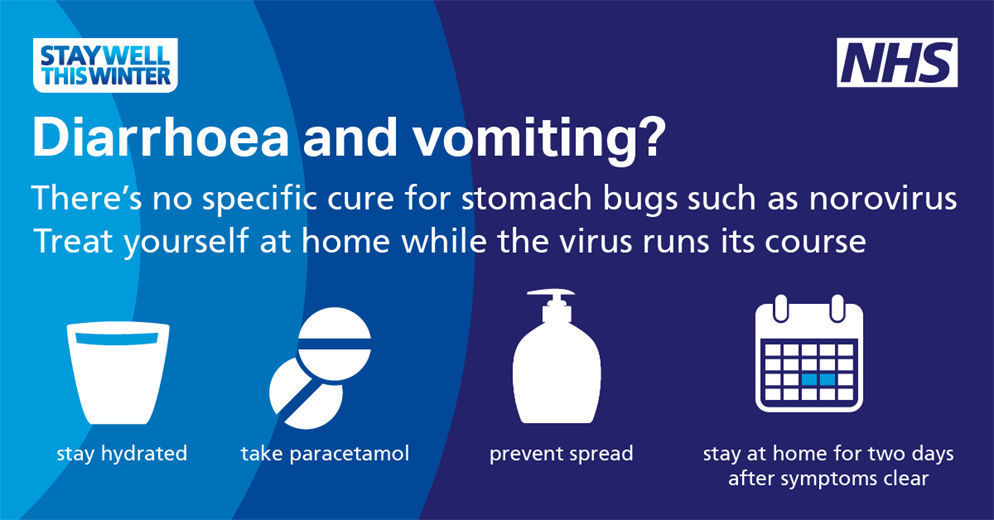 Norovirus – the facts – carry your own soap and water hand sanitiser